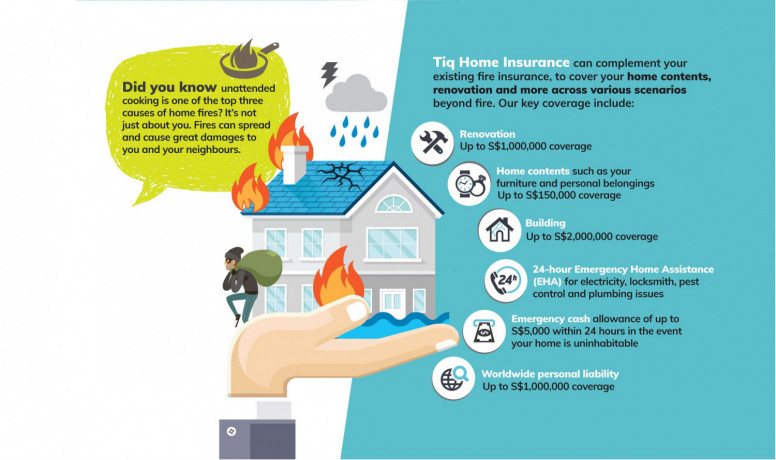 superior-level-with-high-limits-fuss-free-home-protection-for-the-home-that-u-are-working-hard-for-big-0